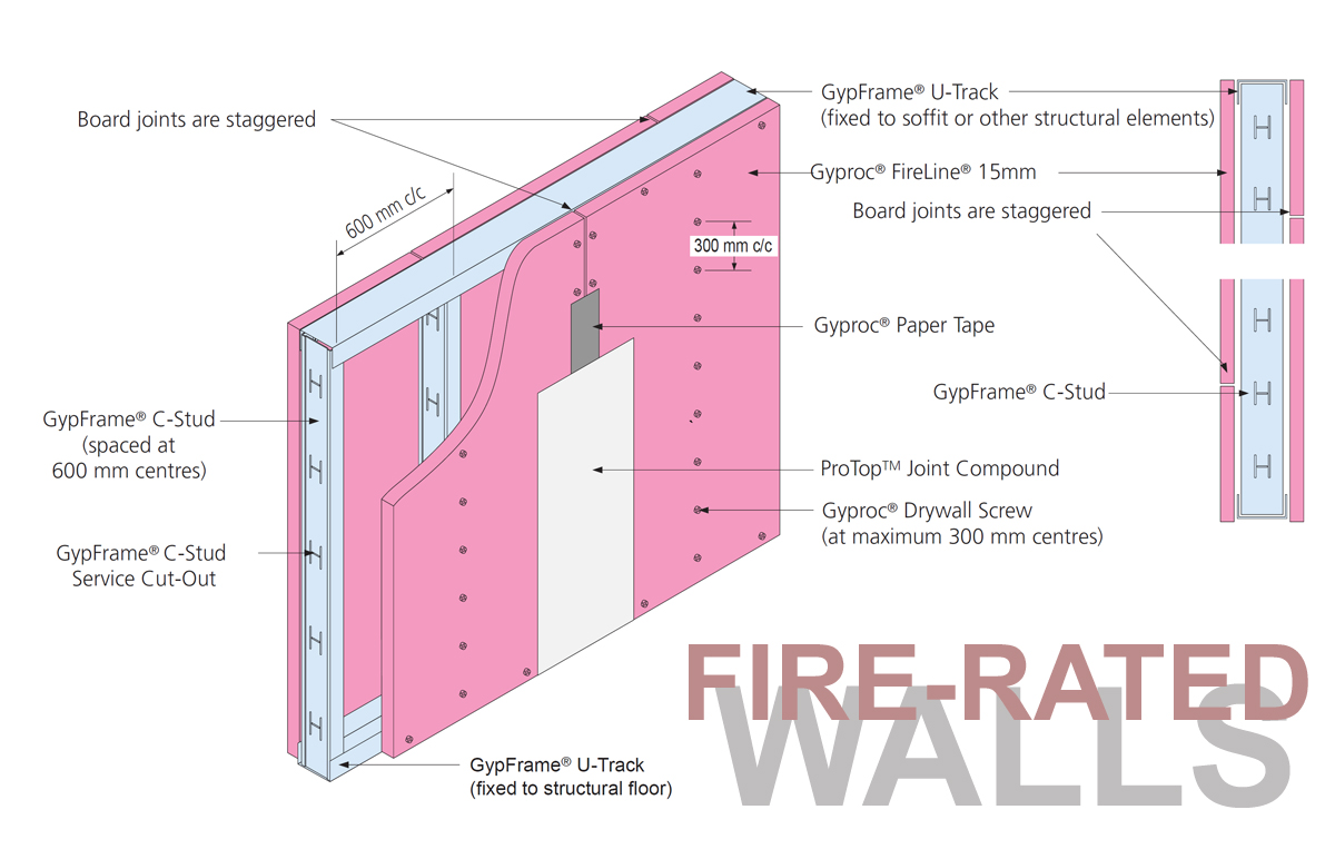 Fire Rated Walls.jpg